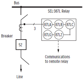 SEL-387L Functional Overview