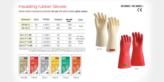CATU Insulating Rubber Gloves