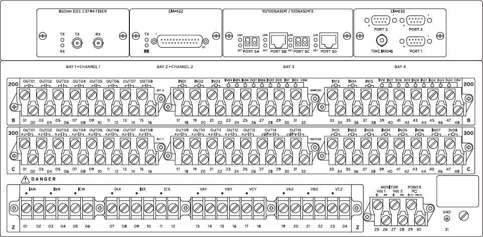 SEL-411L Rear Panel