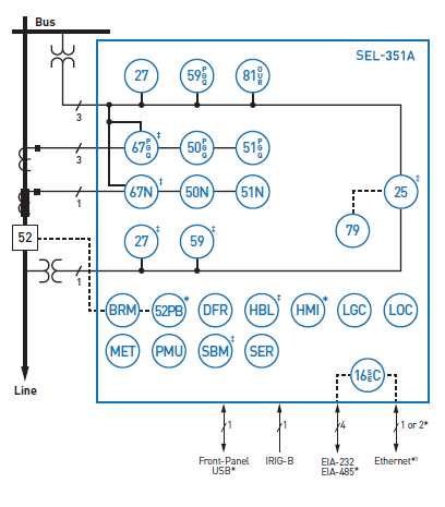 SEL 351A_Function sel 351a wiring diagrams wiring diagrams sel 351 relay wiring diagram at fashall.co