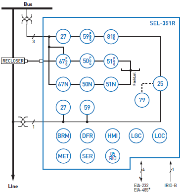SEL-351R Functional Overview