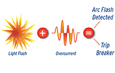 Arc-Flash High Speed Detection