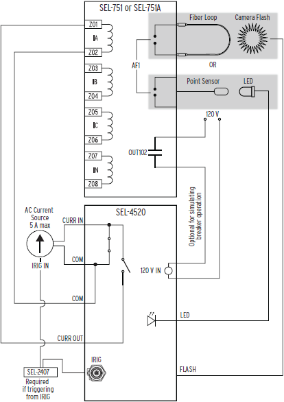 Arc-Flash Test Example