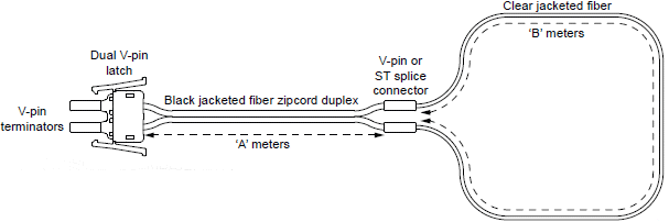 Arc-Flash Bare-Fiber Sensor