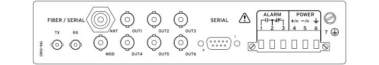 SEL-2407 Rear Panel