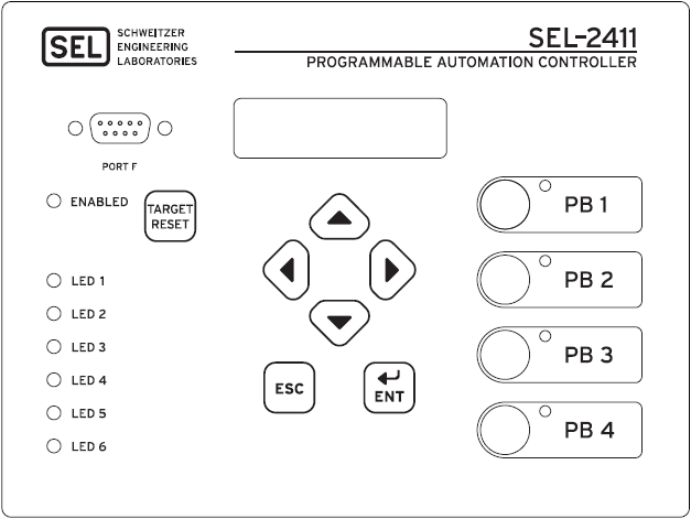 SEL-2411 Front Panel