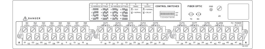 SEL-2595 Rear Panel