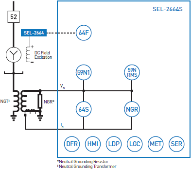 SEL-2664S Functional Overview