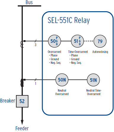 SEL-551C Functional Overview