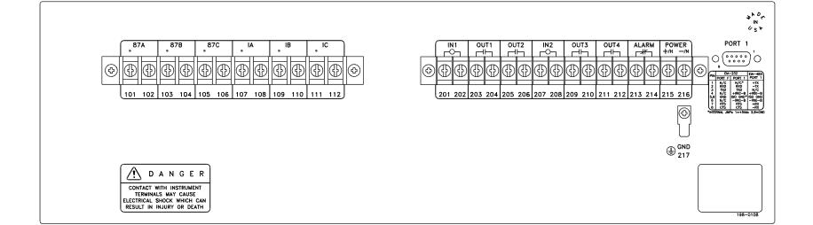 SEL-587Z Rear Panel