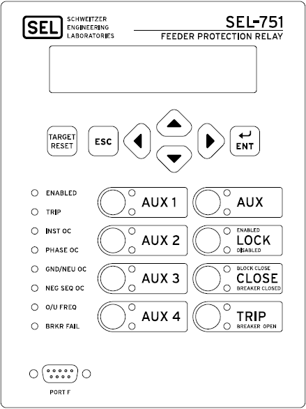 SEL-751 Front Panel