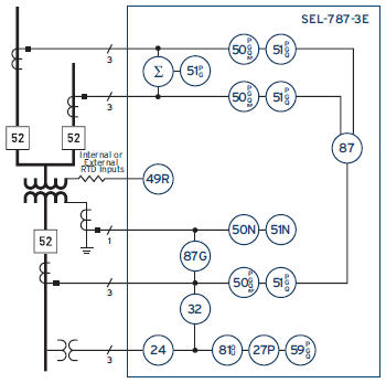 SEL-787-3E Functional Overview