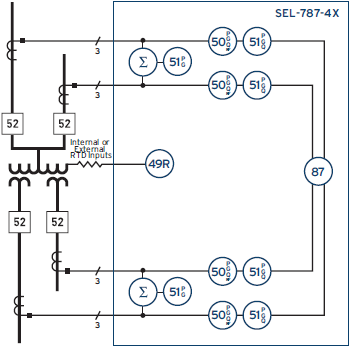 SEL-787-4X Functional Overview