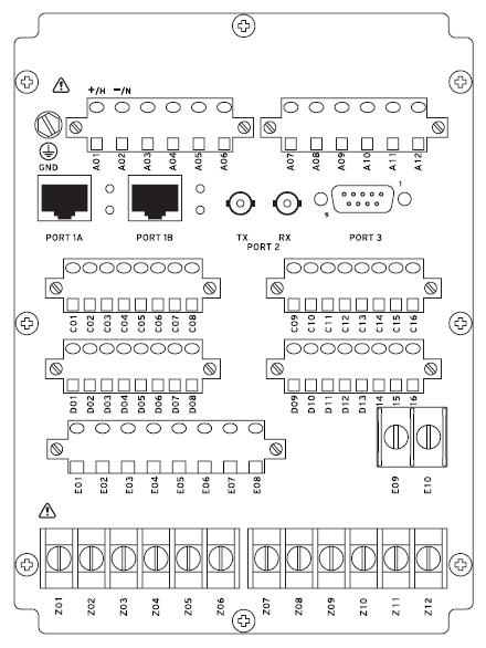 SEL-787 Rear Panel